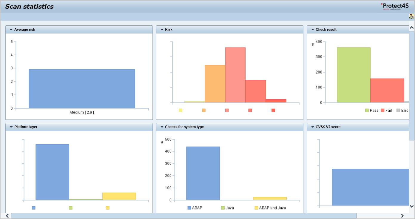 Scan_Statistics_Graphs