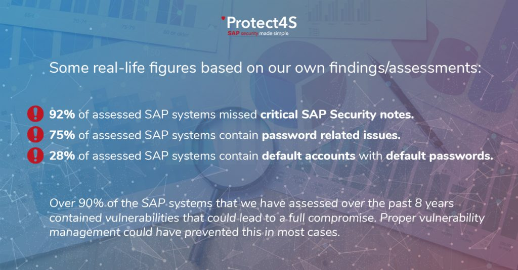 sap security real life figures