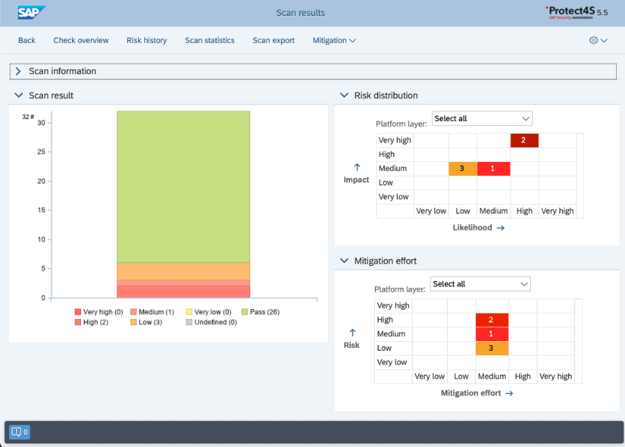 SAP BusinessObjects Business Intelligence Scan